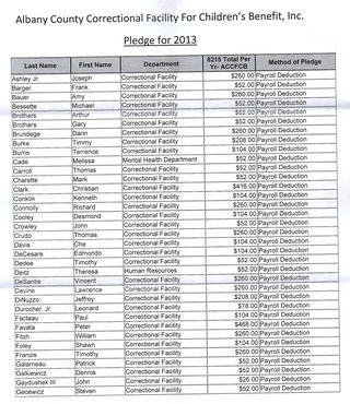 AC Payroll Pledges for 20130001